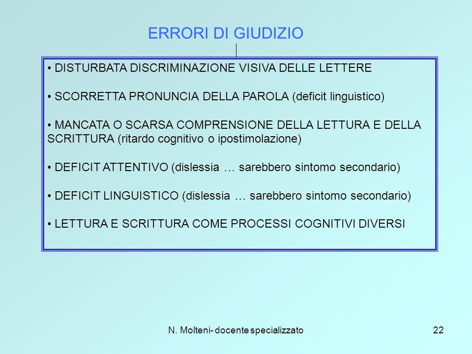 N. Molteni- docente specializzato22 ERRORI DI GIUDIZIO DISTURBATA DISCRIMINAZIONE VISIVA DELLE LETTERE SCORRETTA PRONUNCIA DELLA PAROLA (deficit lingu