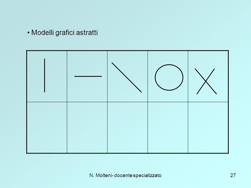 N. Molteni- docente specializzato27 Modelli grafici astratti
