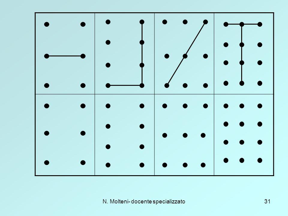 N. Molteni- docente specializzato31