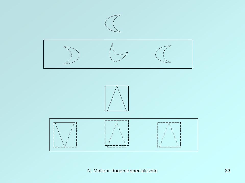 N. Molteni- docente specializzato33