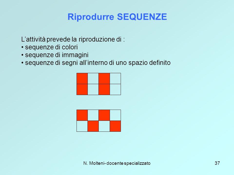 N. Molteni- docente specializzato37 Riprodurre SEQUENZE L'attività prevede la riproduzione di : sequenze di colori sequenze di immagini sequenze di se