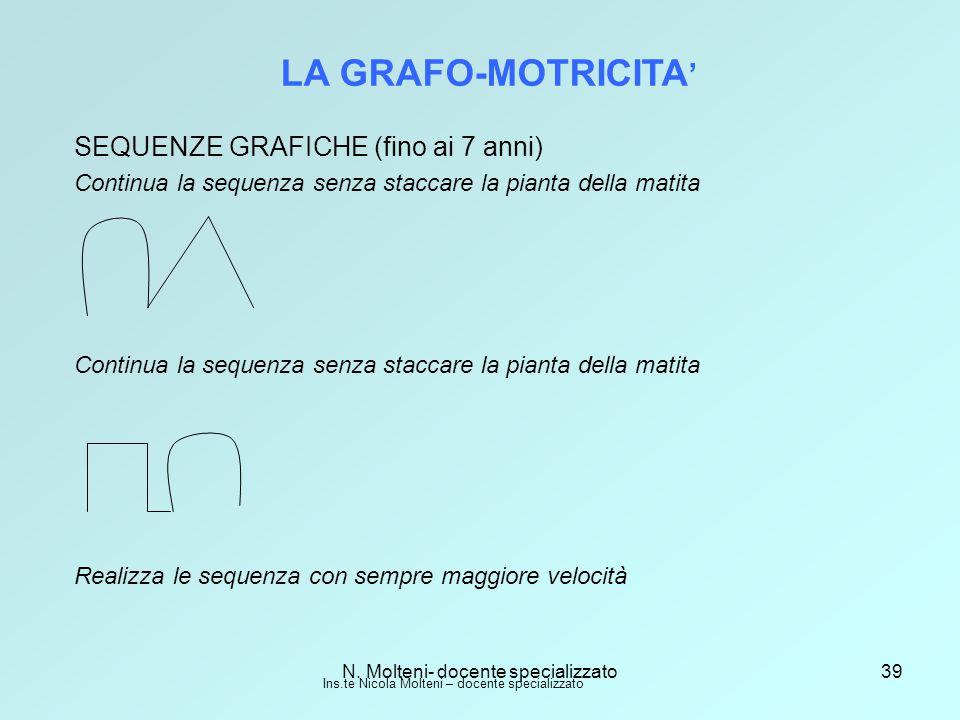 N. Molteni- docente specializzato39 LA GRAFO-MOTRICITA ' SEQUENZE GRAFICHE (fino ai 7 anni) Ins.te Nicola Molteni – docente specializzato Continua la