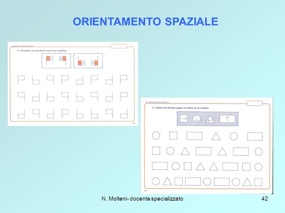 N. Molteni- docente specializzato42 ORIENTAMENTO SPAZIALE