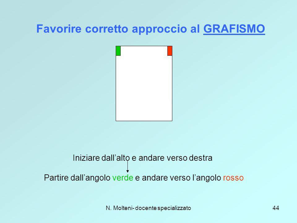N. Molteni- docente specializzato44 Favorire corretto approccio al GRAFISMO Iniziare dall'alto e andare verso destra Partire dall'angolo verde e andar
