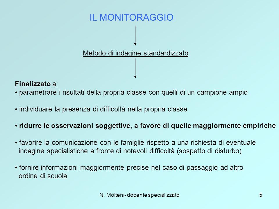N. Molteni- docente specializzato5 IL MONITORAGGIO Metodo di indagine standardizzato Finalizzato a: parametrare i risultati della propria classe con q
