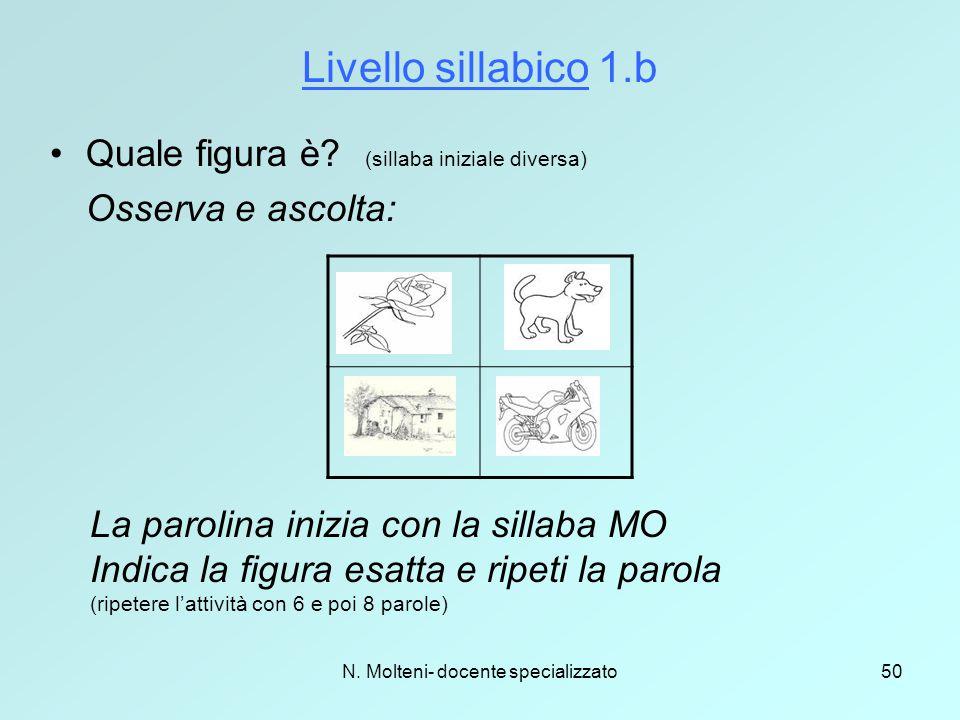 N. Molteni- docente specializzato50 Livello sillabico 1.b Quale figura è? (sillaba iniziale diversa) Osserva e ascolta: La parolina inizia con la sill
