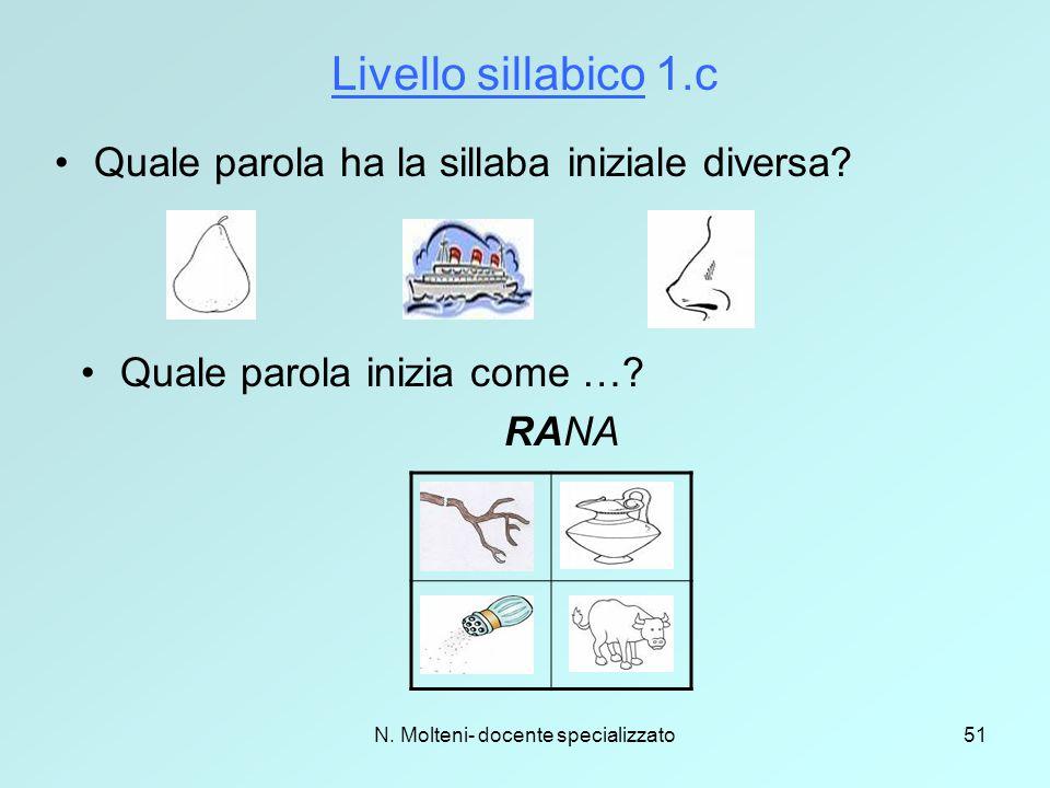 N. Molteni- docente specializzato51 Livello sillabico 1.c Quale parola ha la sillaba iniziale diversa? Quale parola inizia come …? RANA