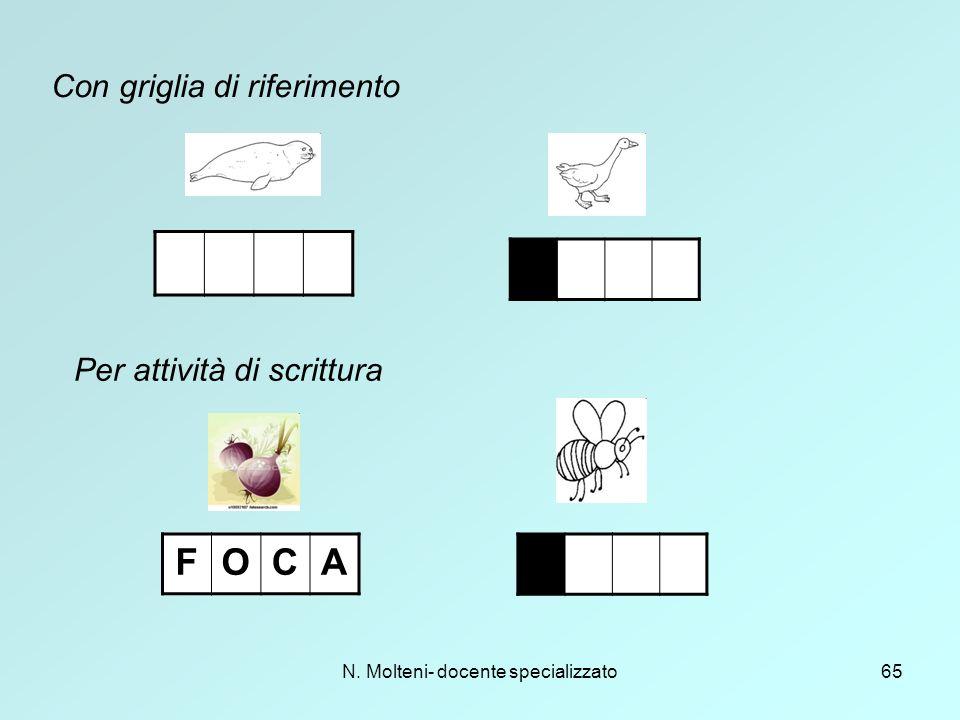 N. Molteni- docente specializzato65 Con griglia di riferimento FOCA Per attività di scrittura