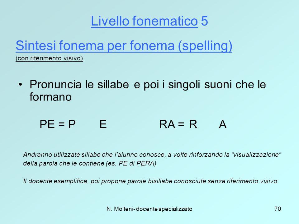 N. Molteni- docente specializzato70 Livello fonematico 5 Sintesi fonema per fonema (spelling) (con riferimento visivo) Pronuncia le sillabe e poi i si
