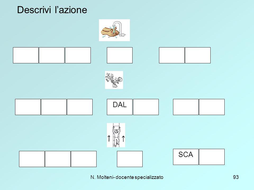 N. Molteni- docente specializzato93 SCA Descrivi l'azione DAL
