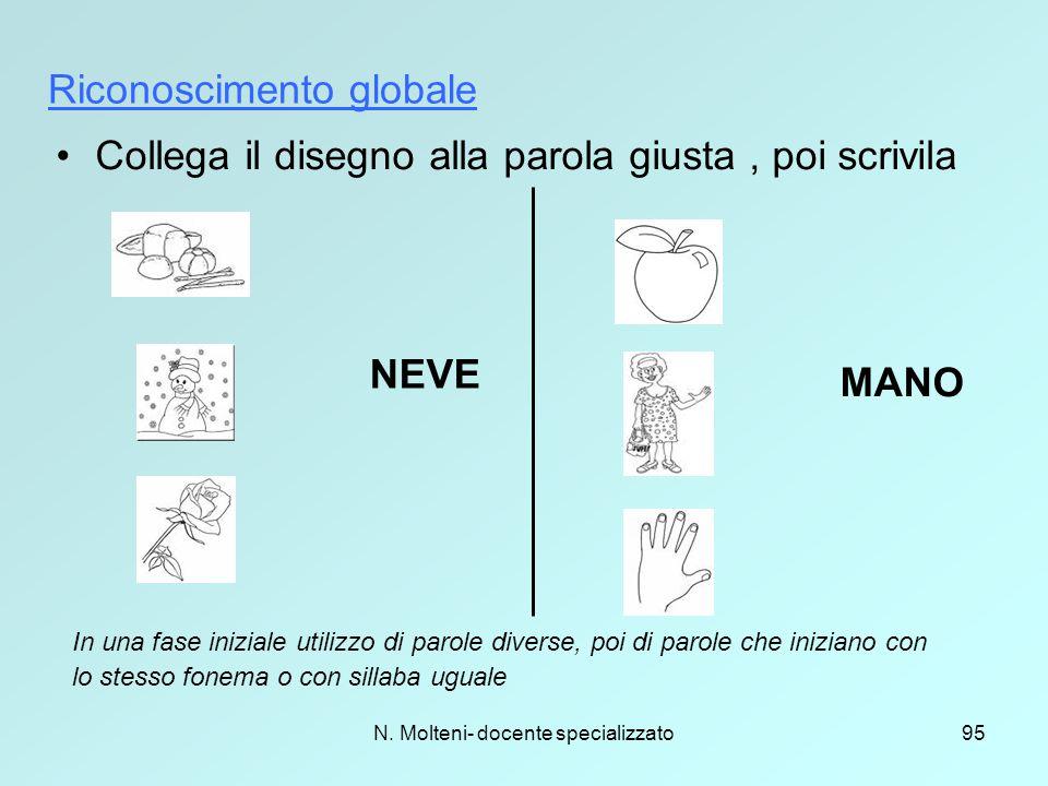 N. Molteni- docente specializzato95 Riconoscimento globale Collega il disegno alla parola giusta, poi scrivila MANO NEVE In una fase iniziale utilizzo