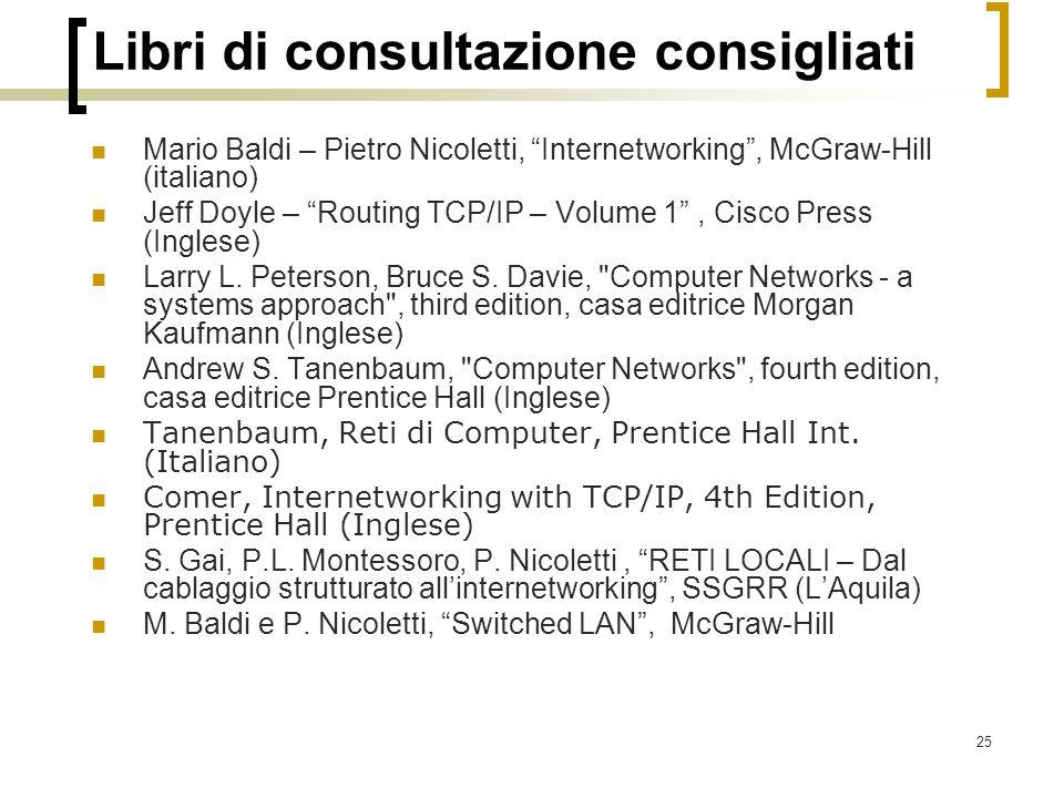 25 Libri di consultazione consigliati Mario Baldi – Pietro Nicoletti, Internetworking , McGraw-Hill (italiano) Jeff Doyle – Routing TCP/IP – Volume 1 , Cisco Press (Inglese) Larry L.