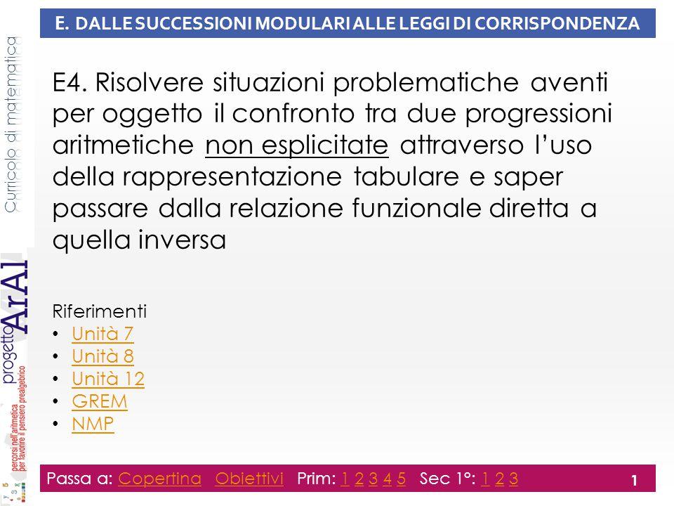 E. DALLE SUCCESSIONI MODULARI ALLE LEGGI DI CORRISPONDENZA E4.