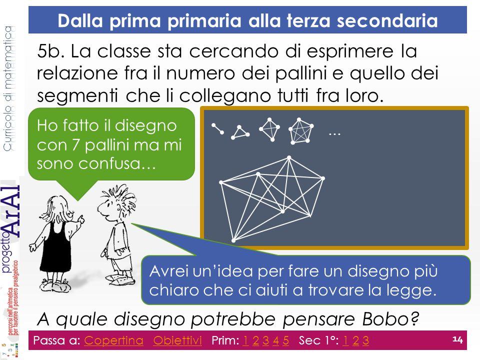 5b. La classe sta cercando di esprimere la relazione fra il numero dei pallini e quello dei segmenti che li collegano tutti fra loro. A quale disegno