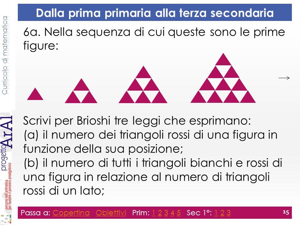 6a. Nella sequenza di cui queste sono le prime figure: Scrivi per Brioshi tre leggi che esprimano: (a) iI numero dei triangoli rossi di una figura in