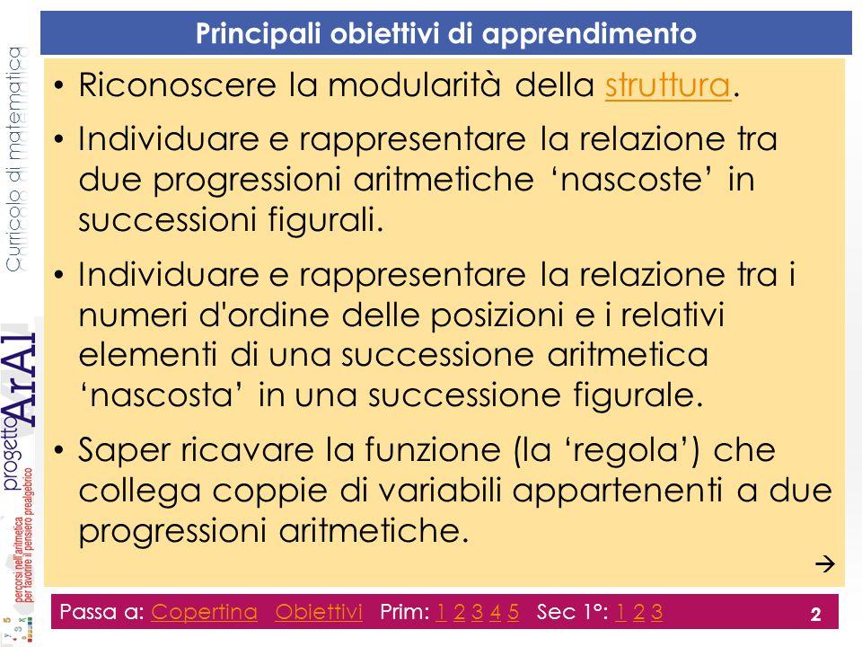 Principali obiettivi di apprendimento Riconoscere la modularità della struttura.struttura Individuare e rappresentare la relazione tra due progressioni aritmetiche 'nascoste' in successioni figurali.