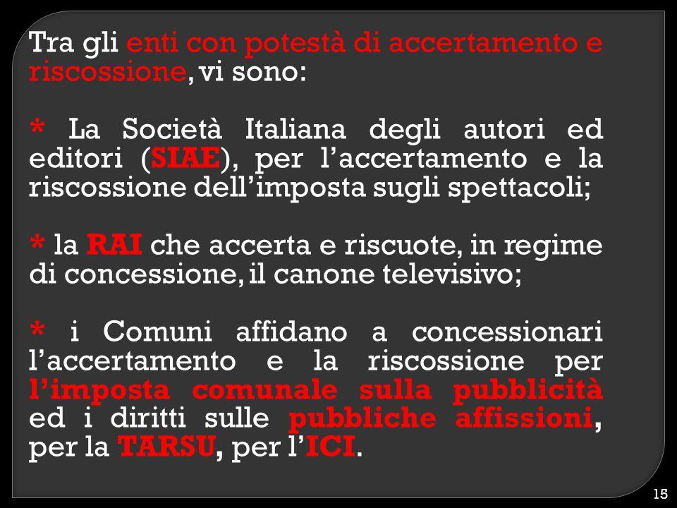 Tra gli enti con potestà di accertamento e riscossione, vi sono: * La Società Italiana degli autori ed editori (SIAE), per l'accertamento e la riscoss