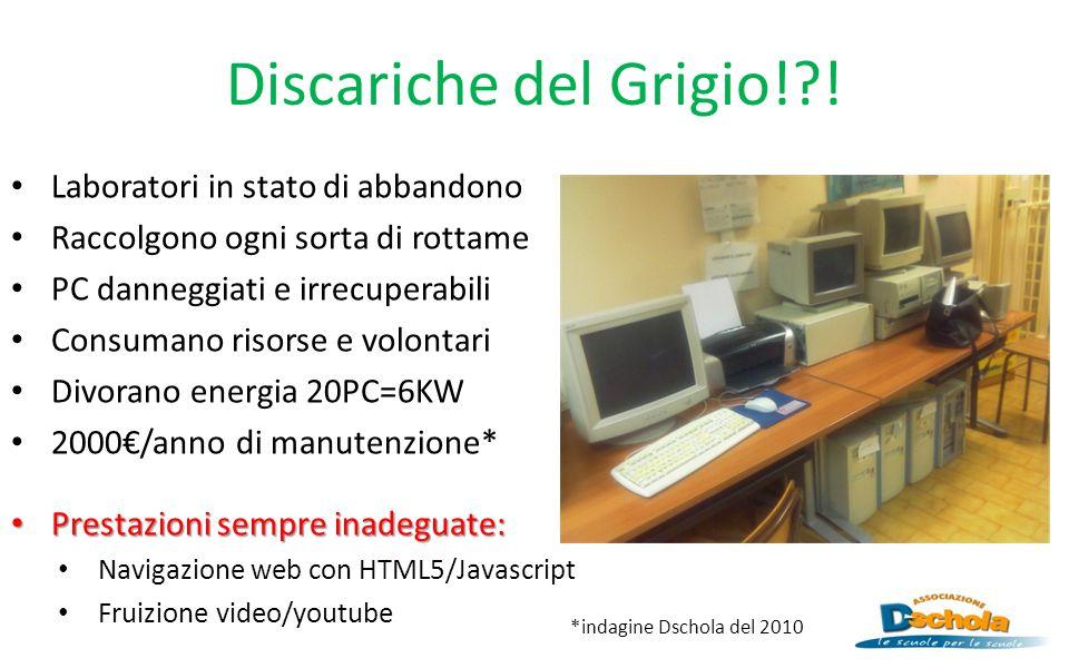 Discariche del Grigio! .