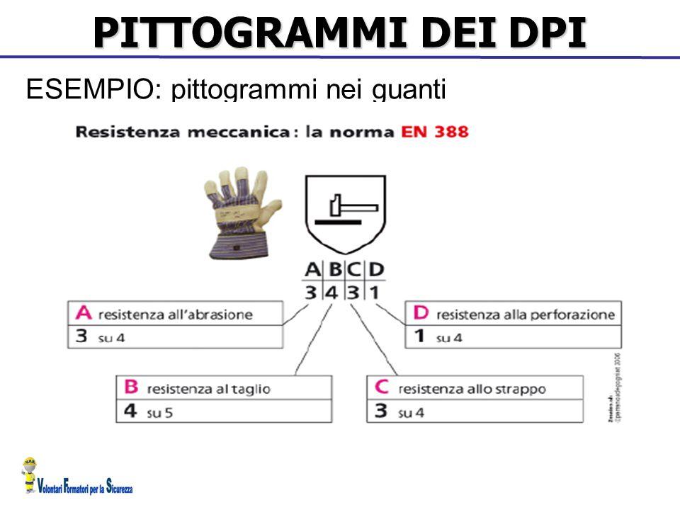 PITTOGRAMMI DEI DPI ESEMPIO: pittogrammi nei guanti