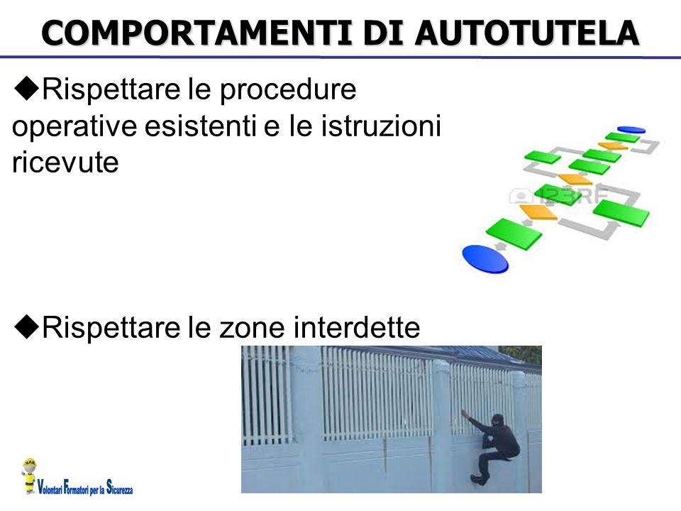 COMPORTAMENTI DI AUTOTUTELA  Rispettare le procedure operative esistenti e le istruzioni ricevute  Rispettare le zone interdette