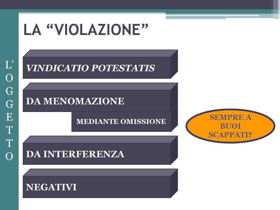 LA VIOLAZIONE VINDICATIO POTESTATIS MEDIANTE OMISSIONE DA MENOMAZIONE NEGATIVI DA INTERFERENZA SEMPRE A BUOI SCAPPATI.