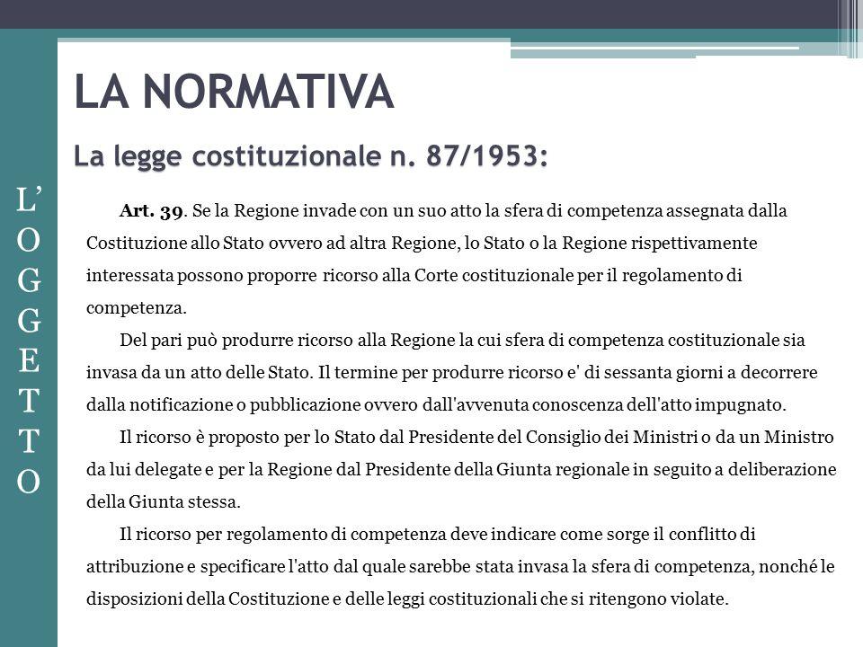LA NORMATIVA Art.39.