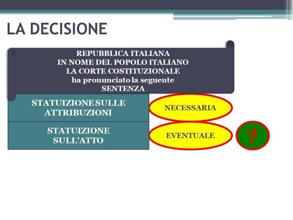 LA DECISIONE EVENTUALE NECESSARIA STATUIZIONE SULLE ATTRIBUZIONI REPUBBLICA ITALIANA IN NOME DEL POPOLO ITALIANO LA CORTE COSTITUZIONALE ha pronunciato la seguente SENTENZA REPUBBLICA ITALIANA IN NOME DEL POPOLO ITALIANO LA CORTE COSTITUZIONALE ha pronunciato la seguente SENTENZA STATUIZIONE SULL'ATTO ?