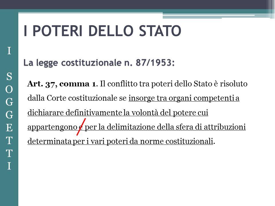 I POTERI DELLO STATO Art.37, comma 1.