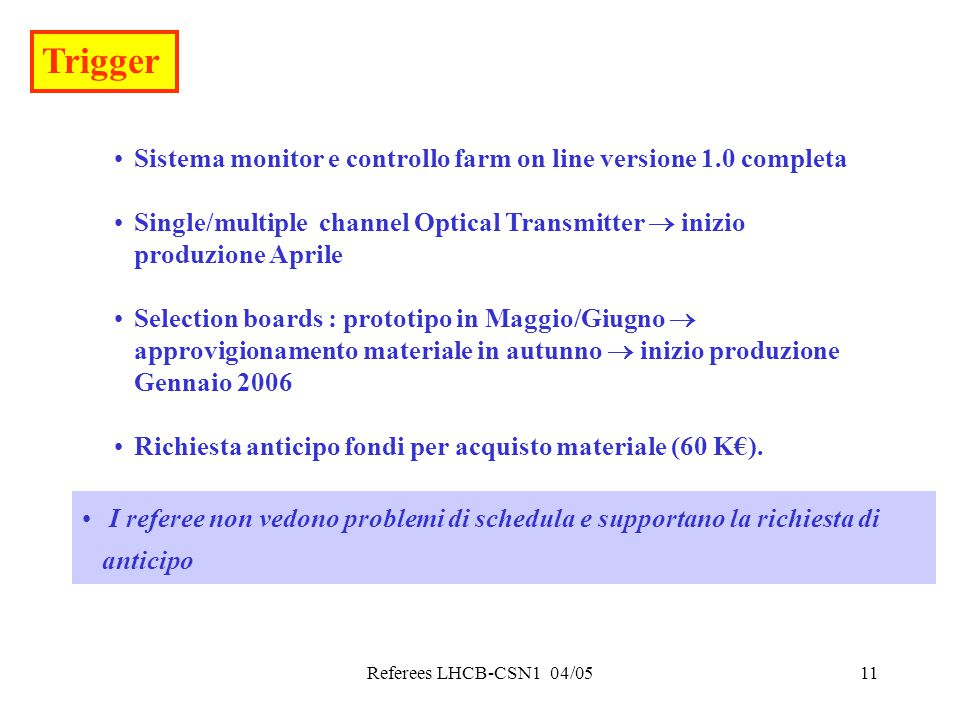 Referees LHCB-CSN1 04/0511 Trigger Sistema monitor e controllo farm on line versione 1.0 completa Single/multiple channel Optical Transmitter  inizio