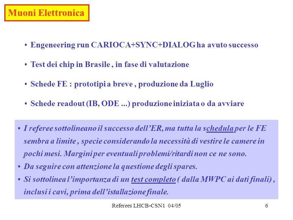 Referees LHCB-CSN1 04/056 Engeneering run CARIOCA+SYNC+DIALOG ha avuto successo Test dei chip in Brasile, in fase di valutazione Schede FE : prototipi a breve, produzione da Luglio Schede readout (IB, ODE...) produzione iniziata o da avviare Muoni Elettronica I referee sottolineano il successo dell'ER, ma tutta la schedula per le FE sembra a limite, specie considerando la necessità di vestire le camere in pochi mesi.
