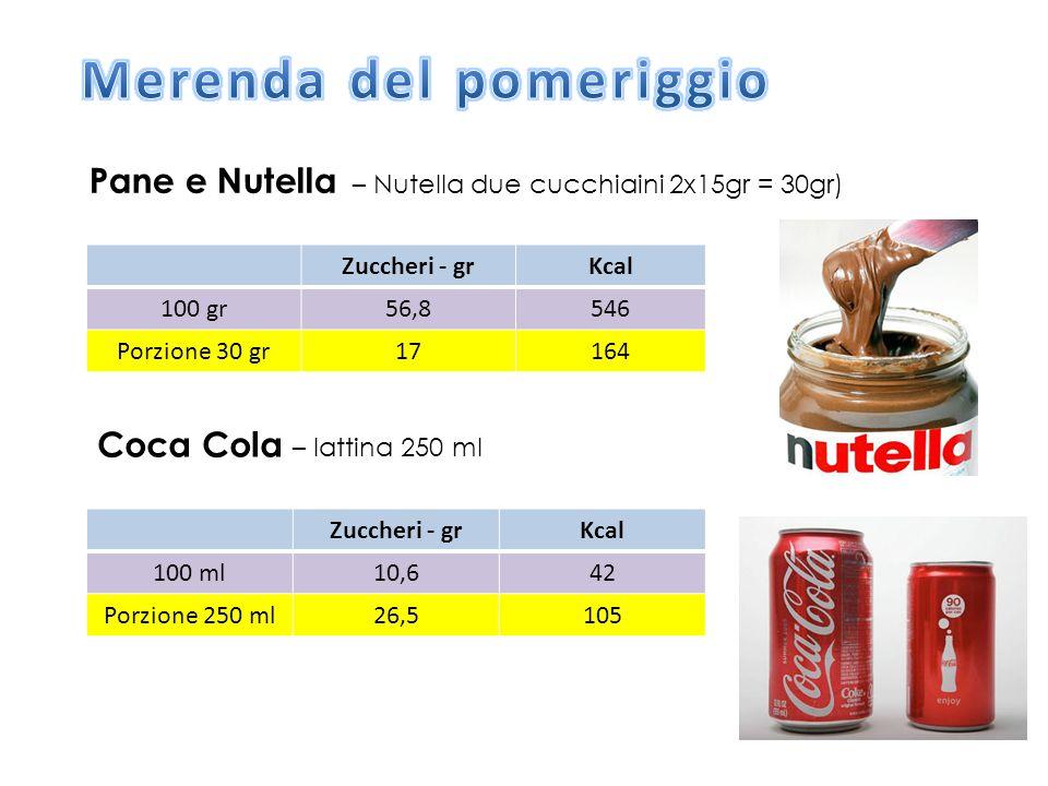 Zuccheri - grKcal 100 gr56,8546 Porzione 30 gr17164 Pane e Nutella – Nutella due cucchiaini 2x15gr = 30gr) Coca Cola – lattina 250 ml Zuccheri - grKcal 100 ml10,642 Porzione 250 ml26,5105