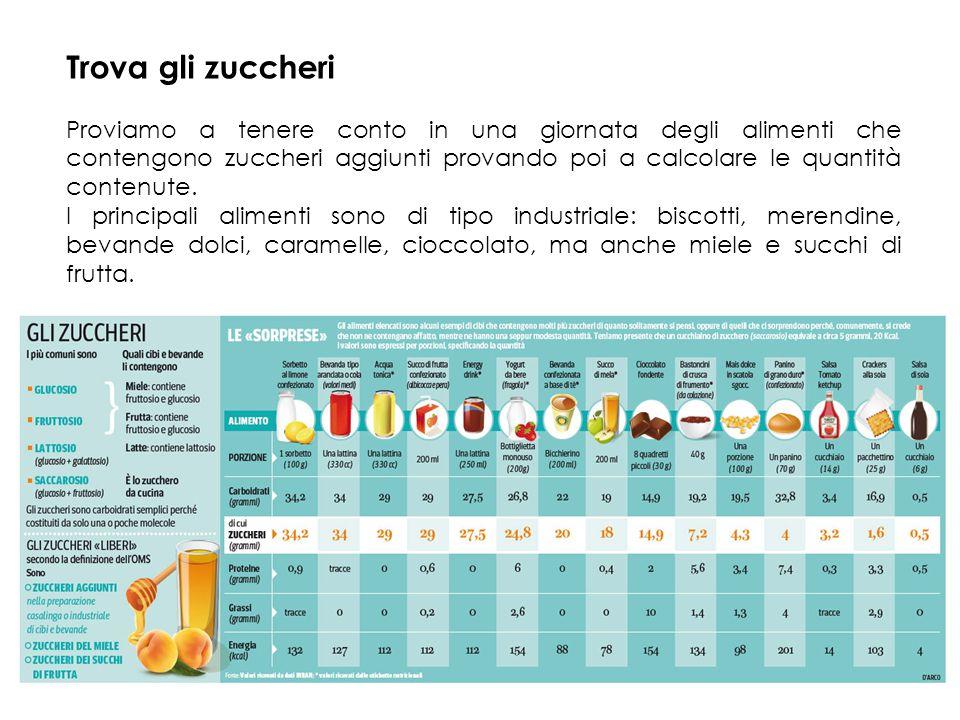 Trova gli zuccheri Proviamo a tenere conto in una giornata degli alimenti che contengono zuccheri aggiunti provando poi a calcolare le quantità contenute.