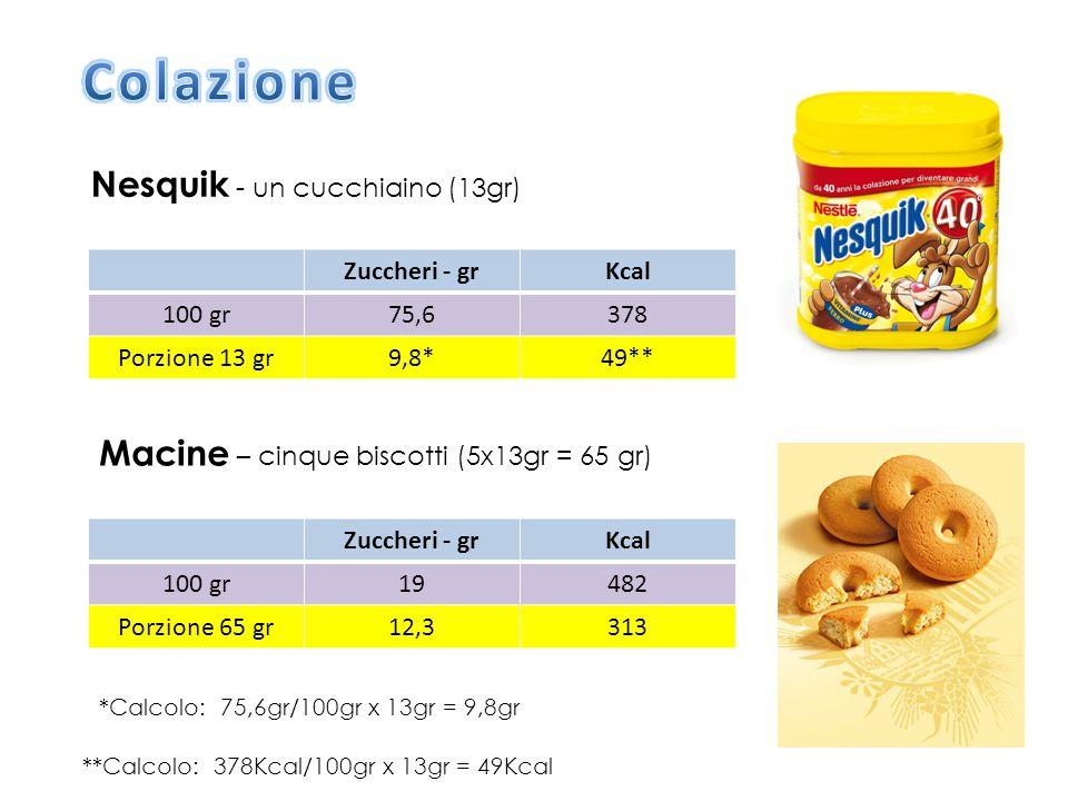 Zuccheri - grKcal 100 gr75,6378 Porzione 13 gr9,8*49** Nesquik - un cucchiaino (13gr) *Calcolo: 75,6gr/100gr x 13gr = 9,8gr Macine – cinque biscotti (5x13gr = 65 gr) Zuccheri - grKcal 100 gr19482 Porzione 65 gr12,3313 **Calcolo: 378Kcal/100gr x 13gr = 49Kcal