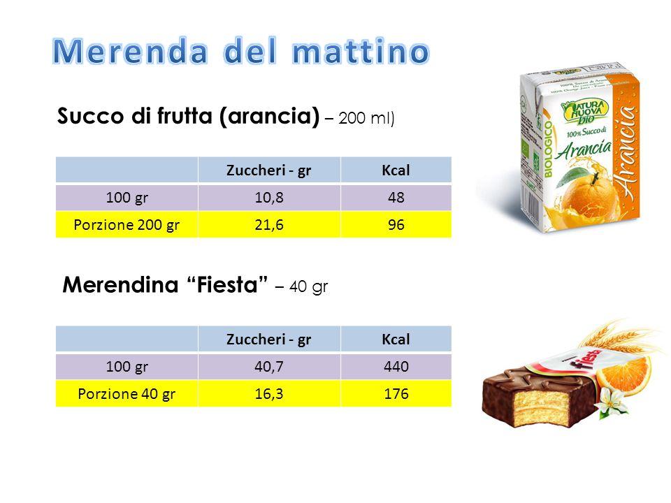 Zuccheri - grKcal 100 gr10,848 Porzione 200 gr21,696 Succo di frutta (arancia) – 200 ml) Merendina Fiesta – 40 gr Zuccheri - grKcal 100 gr40,7440 Porzione 40 gr16,3176