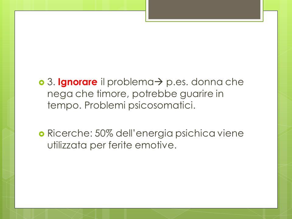  3. Ignorare il problema  p.es. donna che nega che timore, potrebbe guarire in tempo. Problemi psicosomatici.  Ricerche: 50% dell'energia psichica