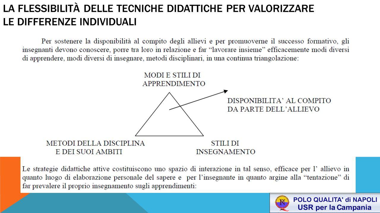 LA FLESSIBILITÀ DELLE TECNICHE DIDATTICHE PER VALORIZZARE LE DIFFERENZE INDIVIDUALI