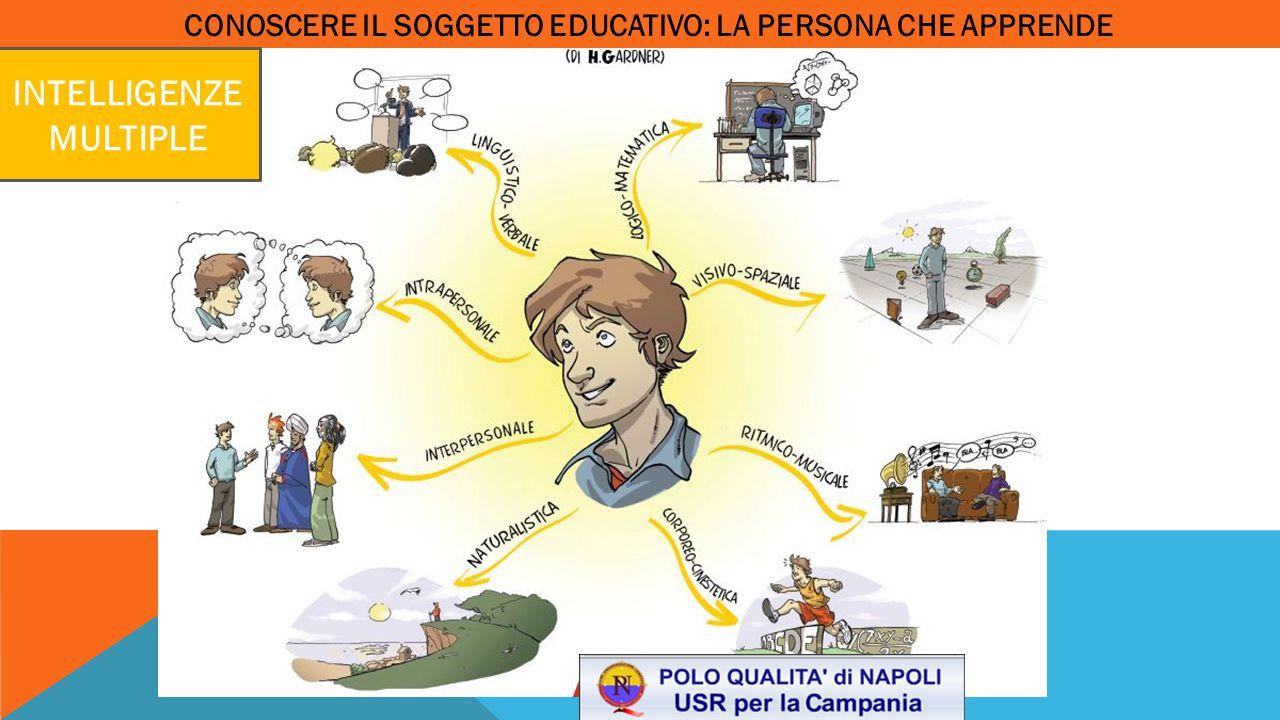 CONOSCERE IL SOGGETTO EDUCATIVO: LA PERSONA CHE APPRENDE INTELLIGENZE MULTIPLE