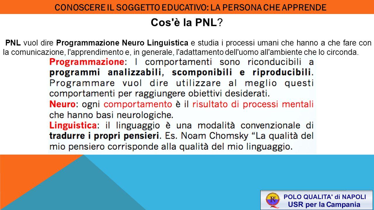 Cos'è la PNL? PNL vuol dire Programmazione Neuro Linguistica e studia i processi umani che hanno a che fare con la comunicazione, l'apprendimento e, i