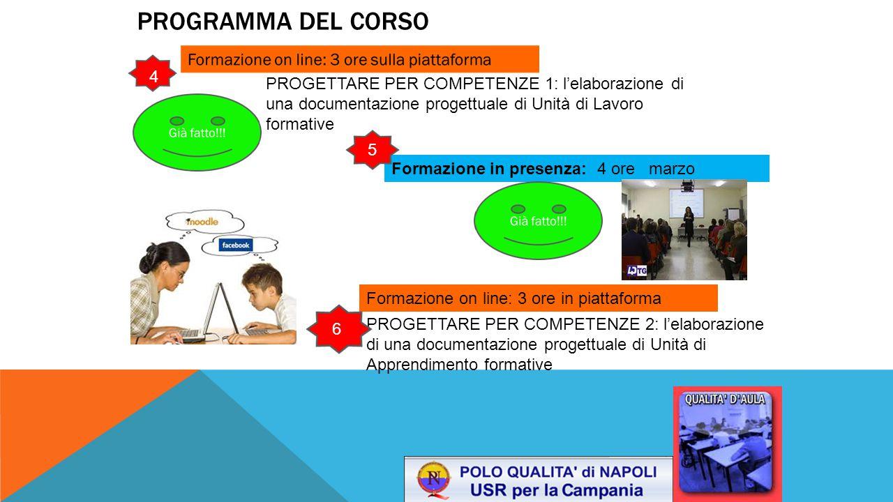 PROGRAMMA DEL CORSO Formazione on line: 3 ore in piattaforma Formazione in presenza: 4 ore marzo PROGETTARE PER COMPETENZE 1: l'elaborazione di una do