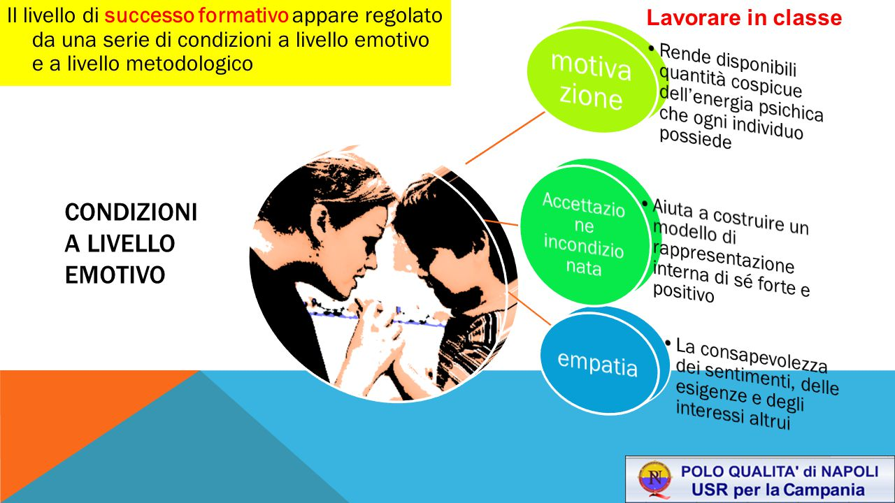 CONDIZIONI A LIVELLO EMOTIVO Il livello di successo formativo appare regolato da una serie di condizioni a livello emotivo e a livello metodologico La