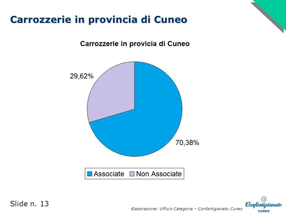 Carrozzerie in provincia di Cuneo Slide n.