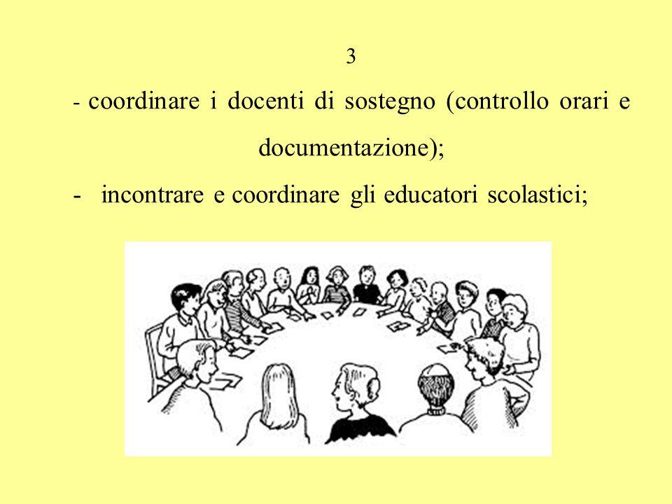 3 - coordinare i docenti di sostegno (controllo orari e documentazione); - incontrare e coordinare gli educatori scolastici;