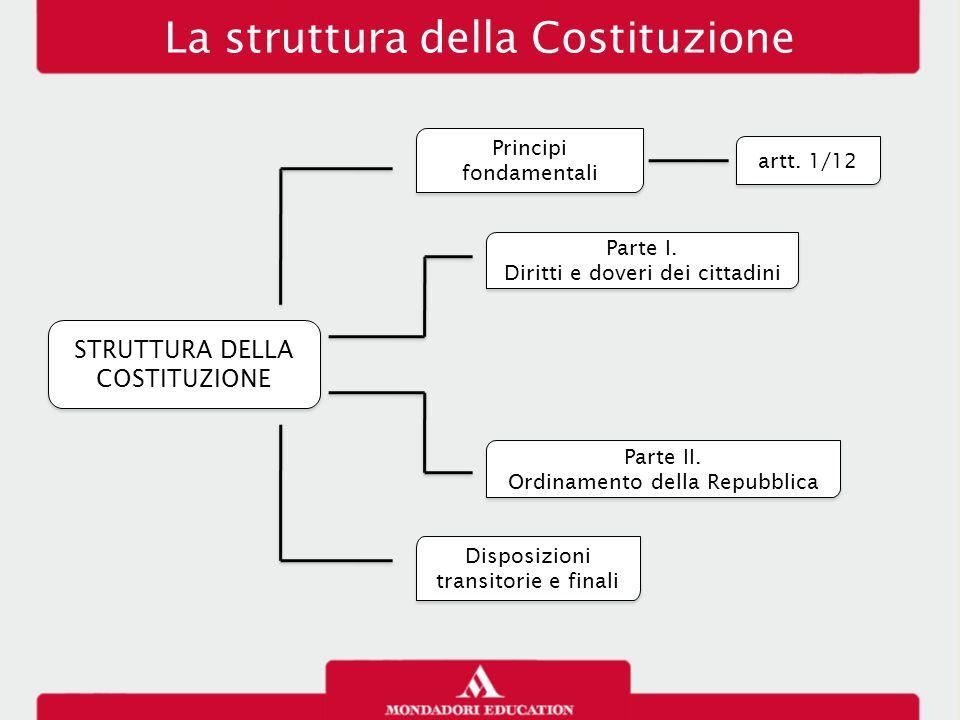 La struttura della Costituzione STRUTTURA DELLA COSTITUZIONE Principi fondamentali Parte I. Diritti e doveri dei cittadini Parte I. Diritti e doveri d