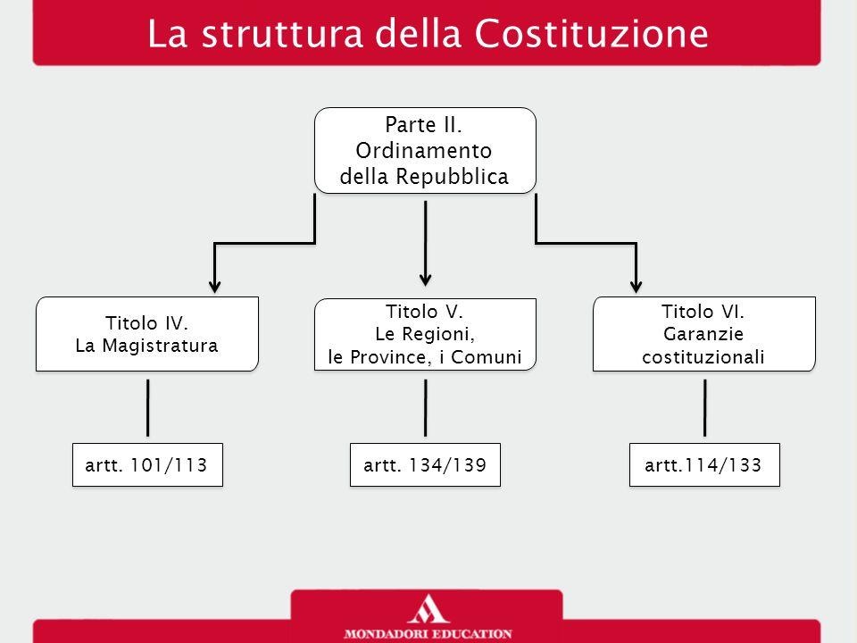 La struttura della Costituzione artt. 134/139 artt.114/133 artt. 101/113 Parte II. Ordinamento della Repubblica Parte II. Ordinamento della Repubblica