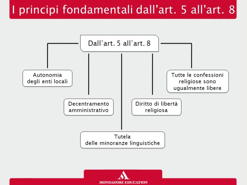 I principi fondamentali dall'art. 5 all'art. 8 Dall'art. 5 all'art. 8 Autonomia degli enti locali Decentramento amministrativo Tutela delle minoranze