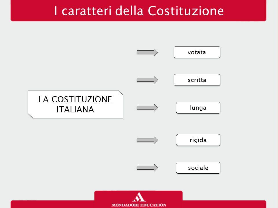 I caratteri della Costituzione LA COSTITUZIONE ITALIANA votata scritta lunga rigida sociale
