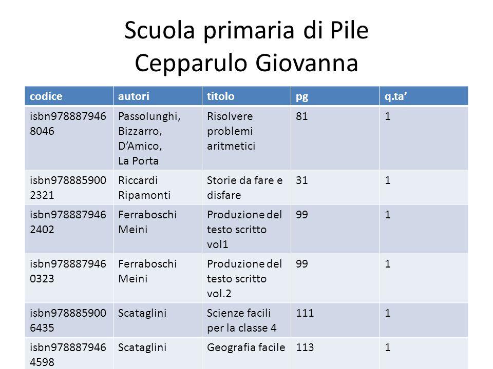 Scuola primaria di Pile Cepparulo Giovanna codiceautorititolopgq.ta' isbn978887946 8046 Passolunghi, Bizzarro, D'Amico, La Porta Risolvere problemi ar