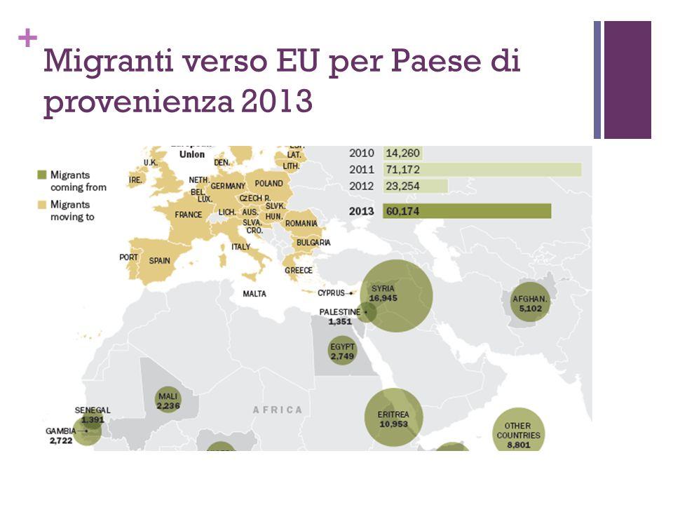 + Migranti verso EU per Paese di provenienza 2013