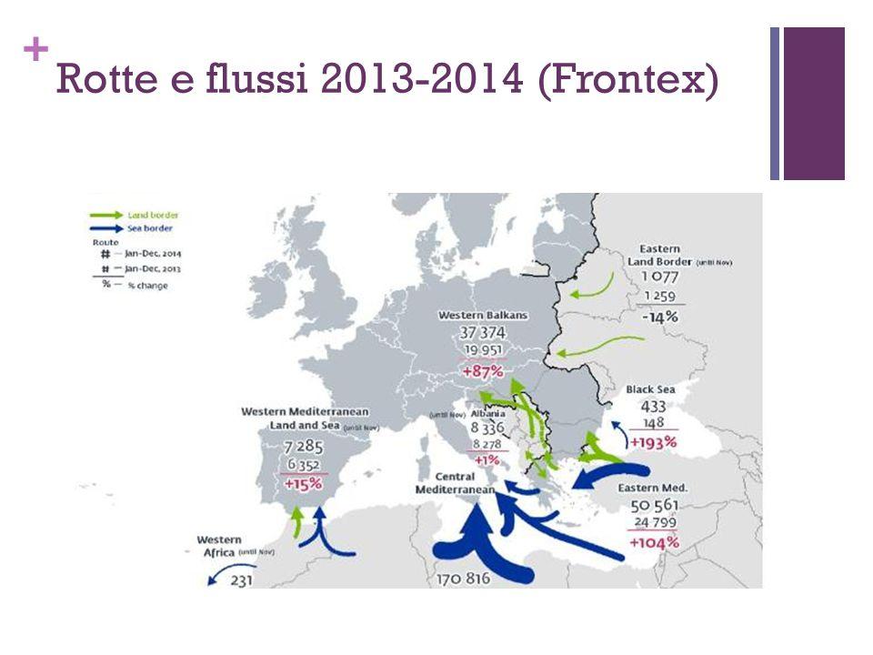 + Rotte e flussi 2013-2014 (Frontex)