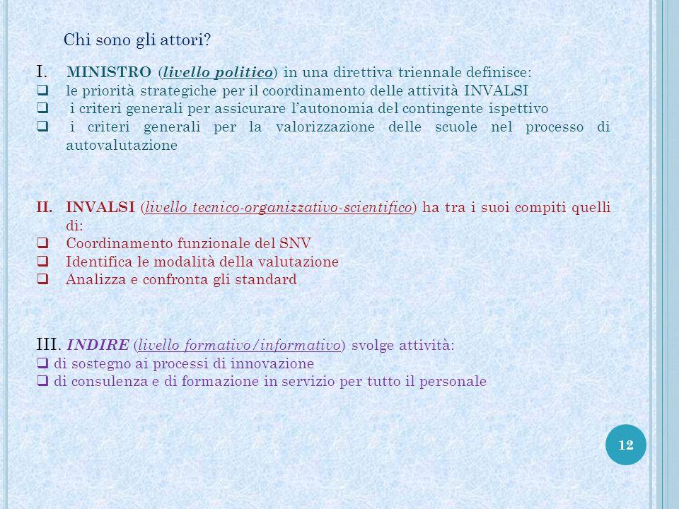 12 I. MINISTRO ( livello politico ) in una direttiva triennale definisce:  le priorità strategiche per il coordinamento delle attività INVALSI  i cr